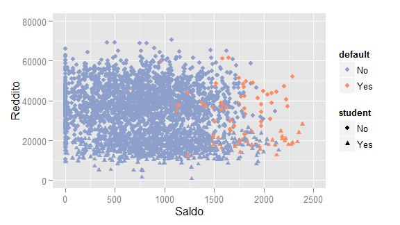 data_sm